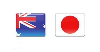 AUD/JPY Speculative BUY