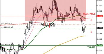 EUR/AUD D1, 2 Apr 2014