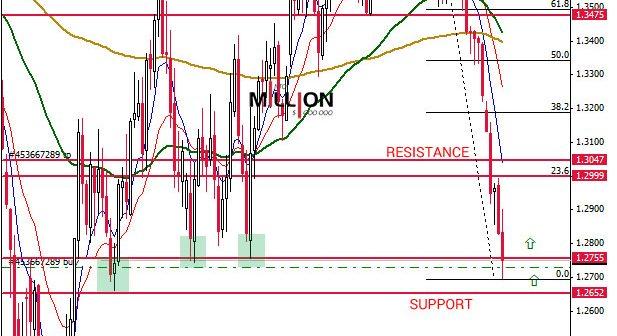 EUR/USD W1, 26 Sep 2014