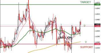 GBP/USD H4, 21 Jan 2014